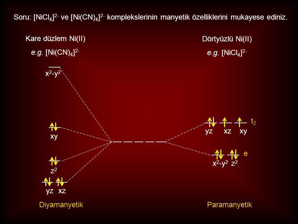 Soru: [NiCl4]2- ve [Ni(CN)4]2- komplekslerinin manyetik özelliklerini mukayese ediniz.